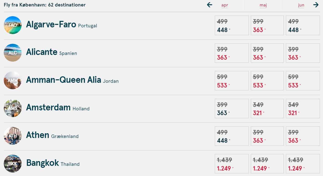 Billige flybilletter hos Norwegian