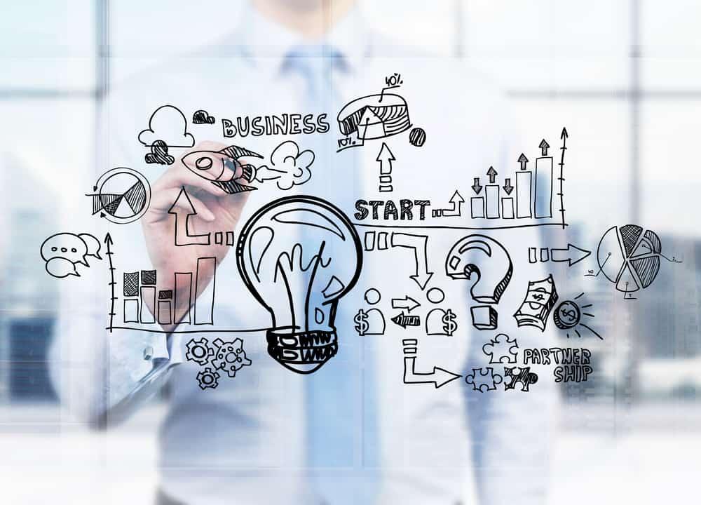 Iværksætteri